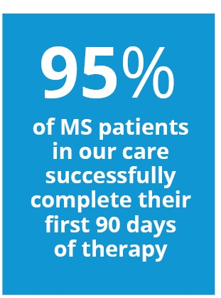 MS Adherence Graphic.jpg