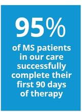 MS Adherence Graphic.jpg